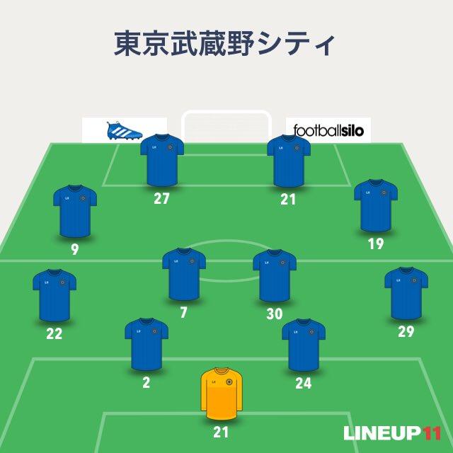 Musashinocity